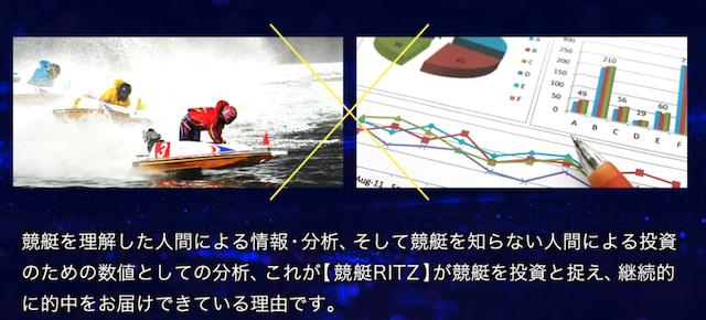 競艇リッツ(RITZ)「競艇を理解した人間による情報・分析、そして競艇を知らない人間による投資の為の数値としての分析」