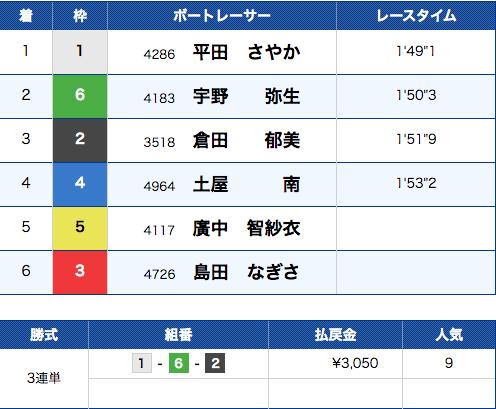 hamanako0101