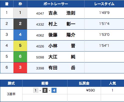 hamanako0103