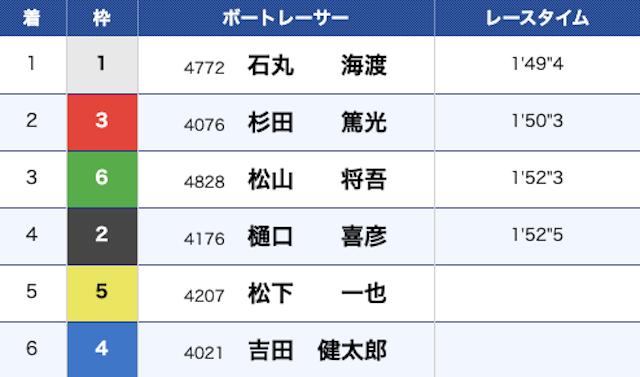 hamanako2