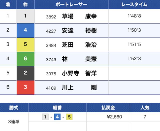 tamagawa4
