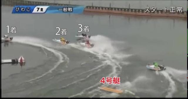 スタート直後に4号艇が転覆、その時の順位は①-⑤-②