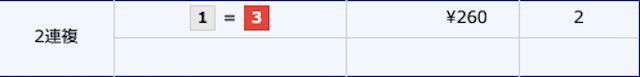 2020年3月30日の鳴門競艇1Rの結果