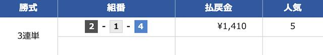 SIX BOATの2020年10月5日に予想した対象レース。結果は2-1-4。