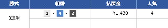 ボートスター(BOATSTAR)の無料予想:11月9日の結果