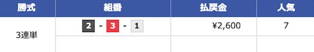 競艇チャンピオン(競艇CHAMPION)の2020年11月5日の有料予想「ライトミドル」の1レース目の結果