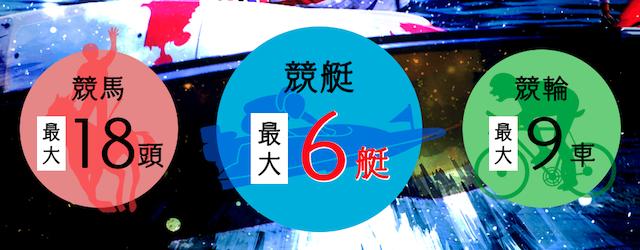 クラブギンガ(ClubGinga)「競艇は公営ギャンブルの中で1レースの出走数が少なく、当てやすい」